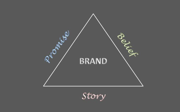 Does your brand have a story?